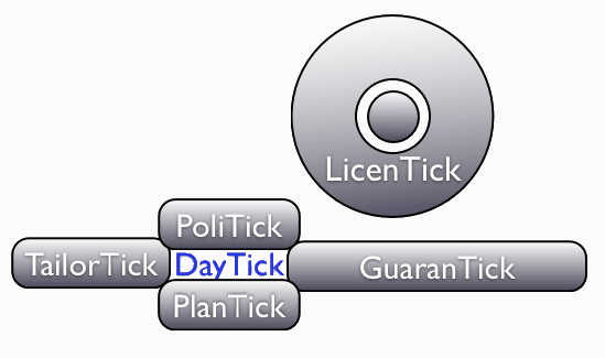 Tick modules as a picture